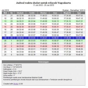 jadwal-sholat-html-shollu